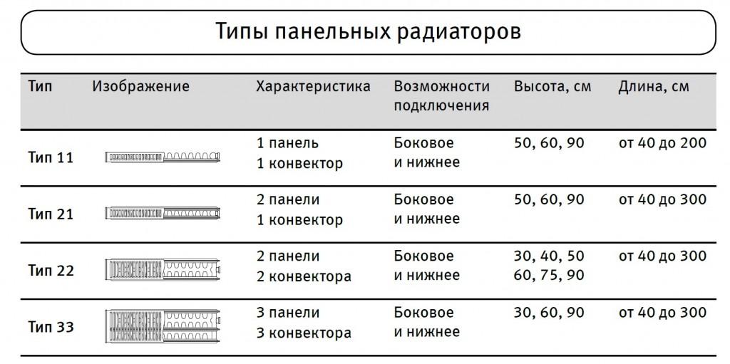 vaillant-radiatori