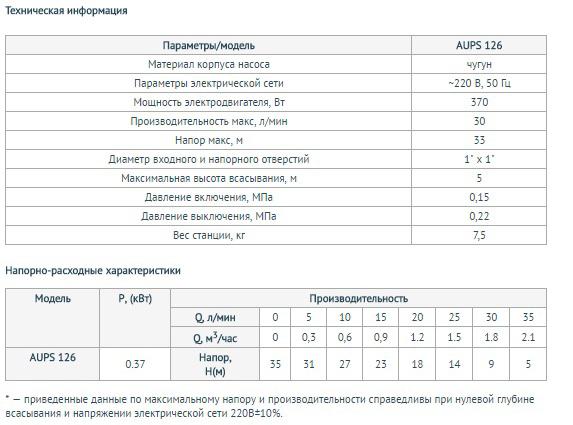 unipump-aups126-tec